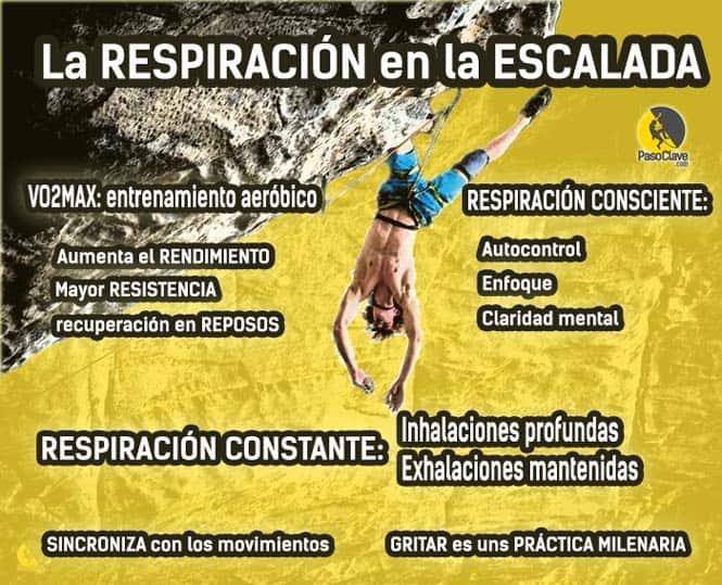 Infografía sobre técnicas respiratorias en la escalada en roca y búlder
