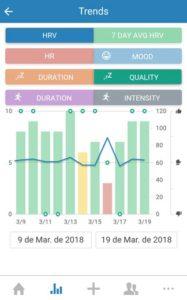 medición del HRV para evitar el sobreentrenamiento de una escaladora