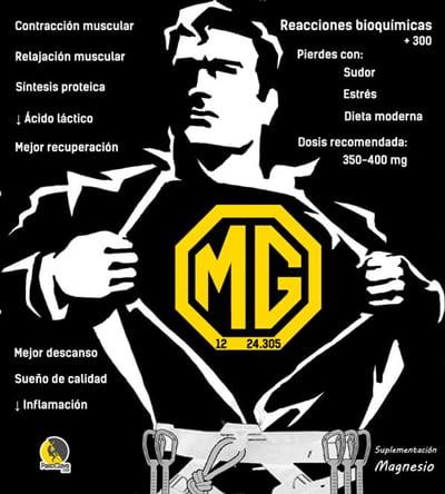 Suplementación con magnesio para deportistas