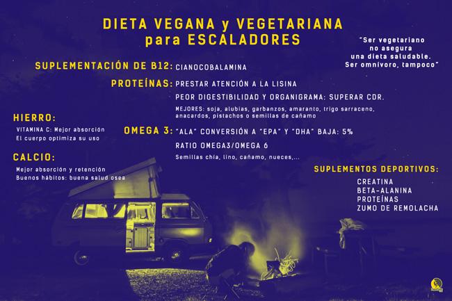 Consejos de nutrición para la dieta vegana y vegetariana estricta en deportistas y escaladores